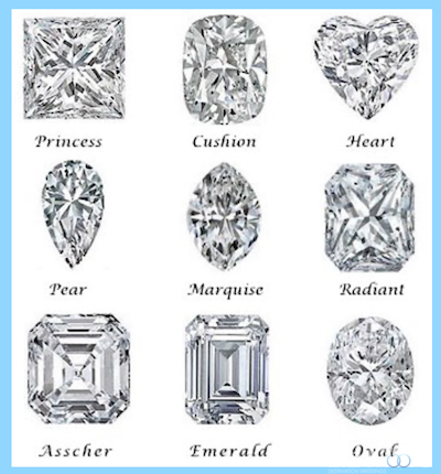 Sparkling Engagement ring cuts
